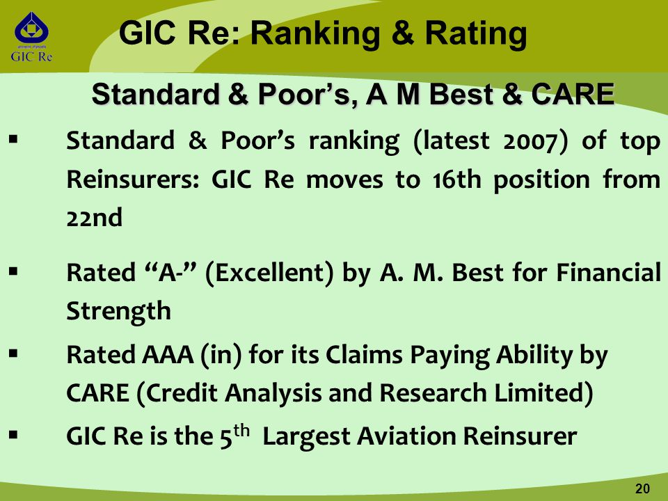 20 Standard & Poor's, A M Best & CARE  Standard & Poor's ranking (latest 2007) of top Reinsurers: GIC Re moves to 16th position from 22nd  Rated A- (Excellent) by A.