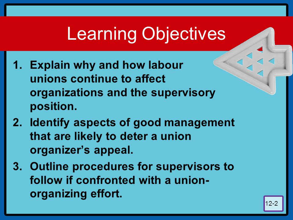 12-2 Learning Objectives 1.Explain why and how labour unions continue to affect organizations and the supervisory position. 2.Identify aspects of good