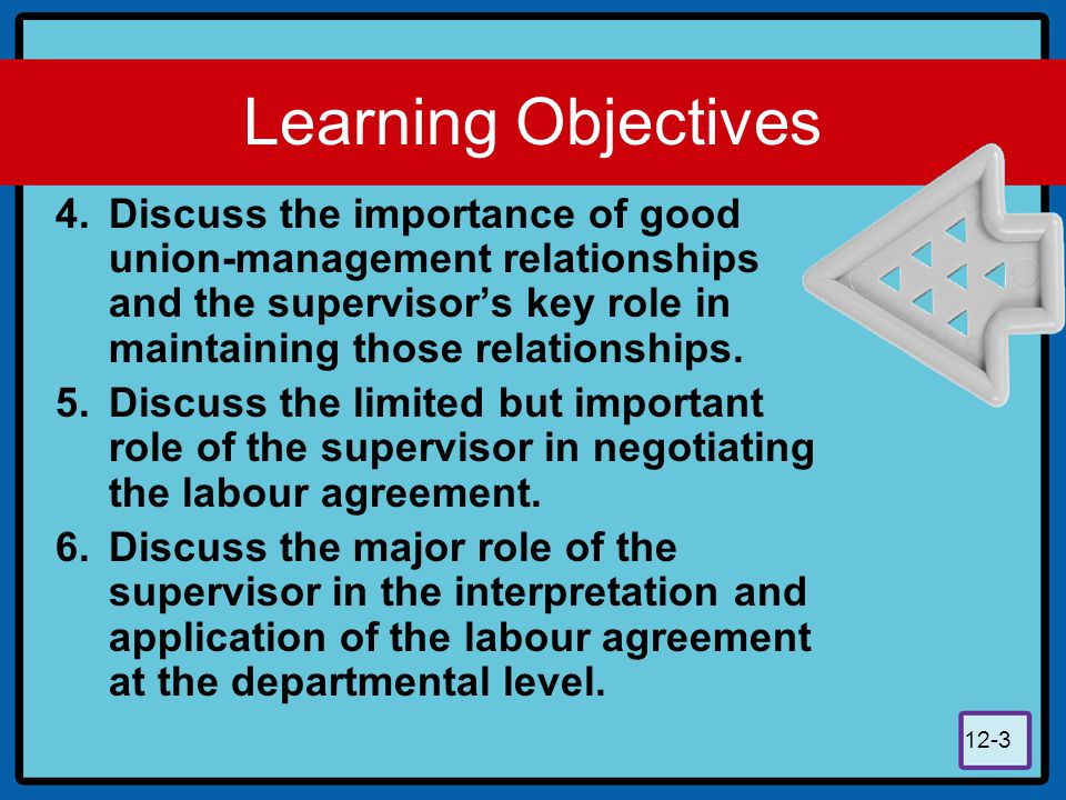 12-3 Learning Objectives 4.Discuss the importance of good union-management relationships and the supervisor's key role in maintaining those relationsh