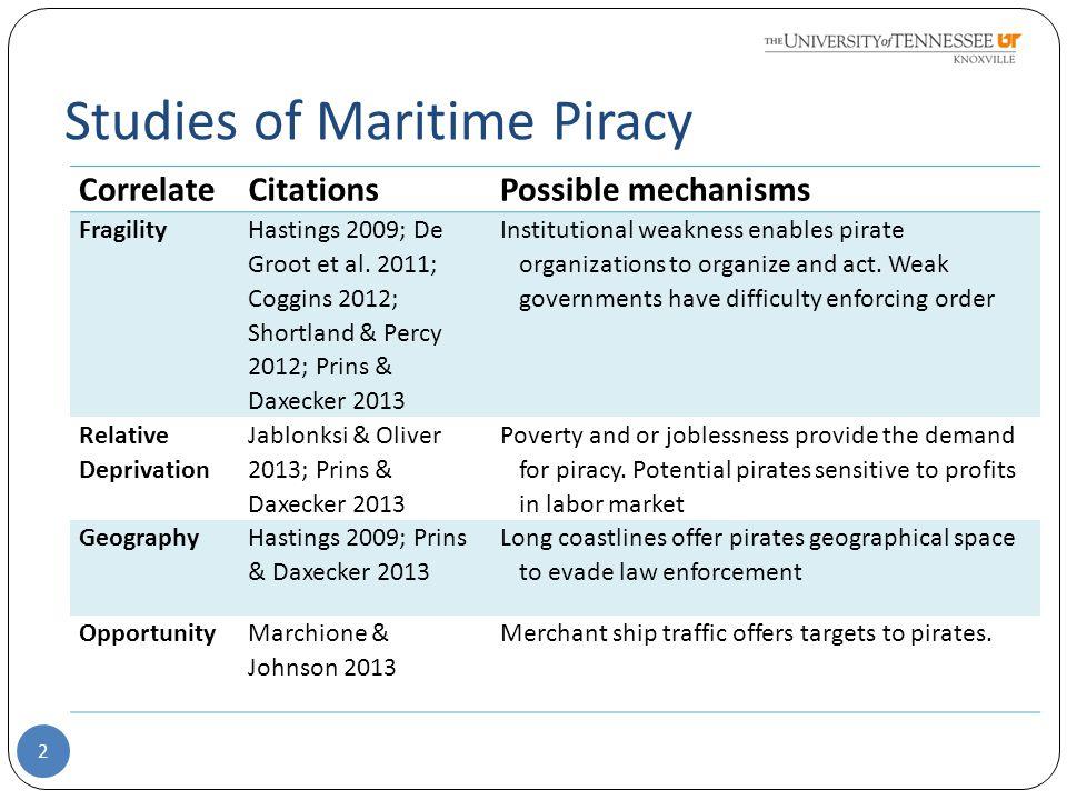 Studies of Maritime Piracy CorrelateCitationsPossible mechanisms Fragility Hastings 2009; De Groot et al.