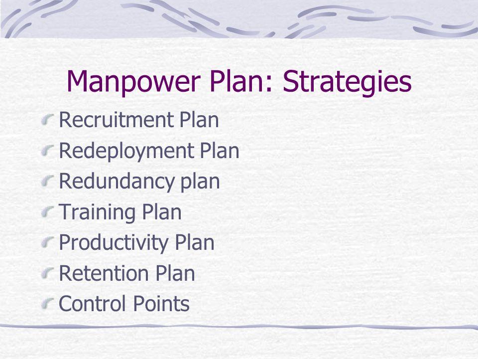 Manpower Plan: Strategies Recruitment Plan Redeployment Plan Redundancy plan Training Plan Productivity Plan Retention Plan Control Points