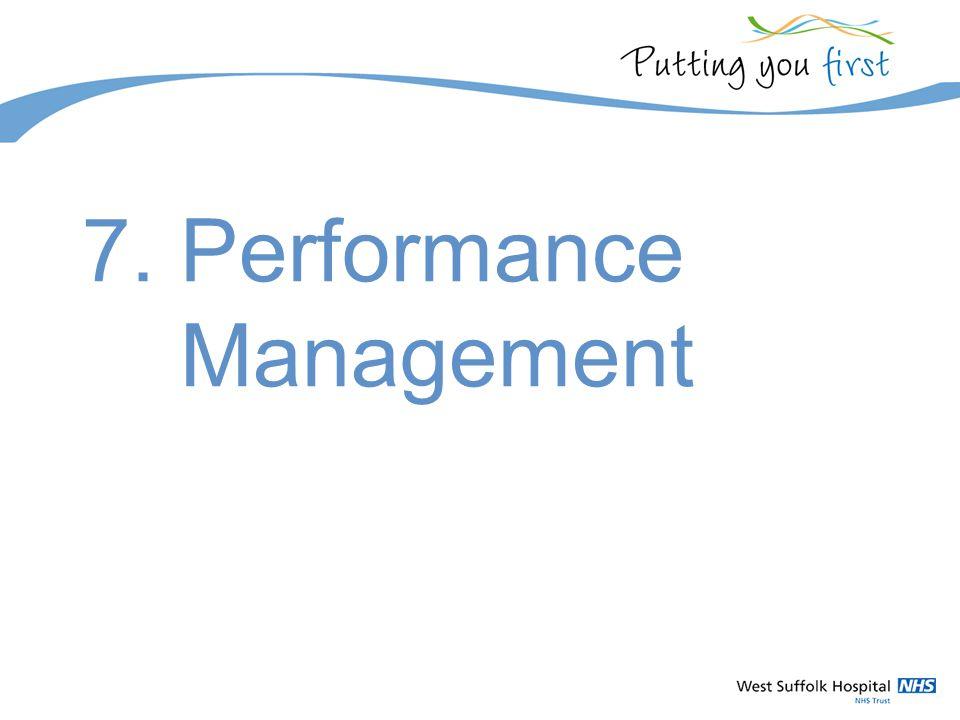 7. Performance Management