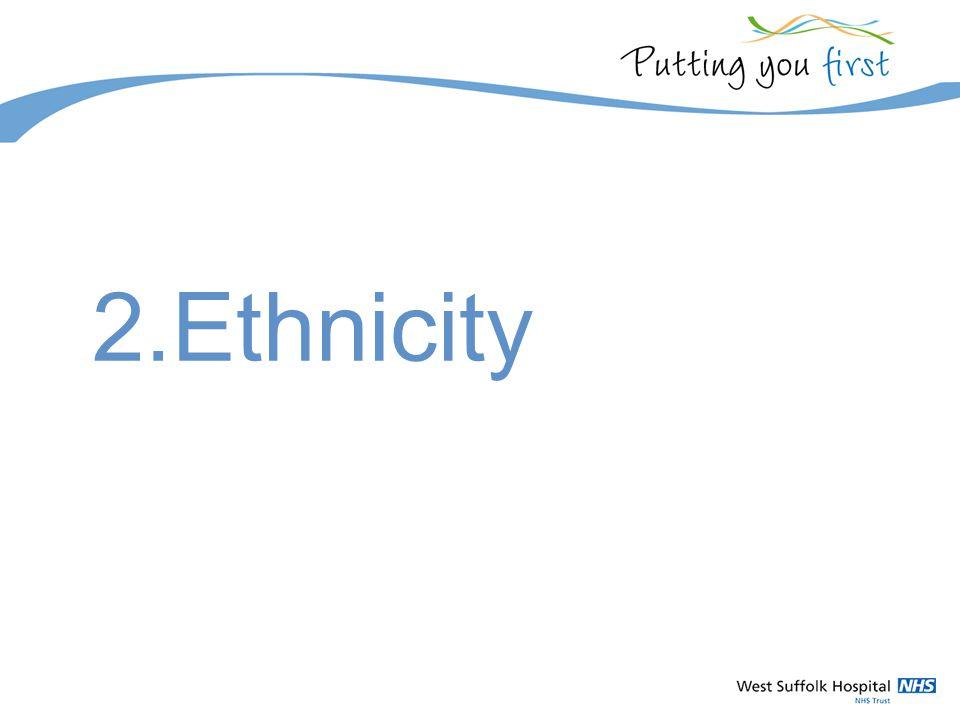2.Ethnicity