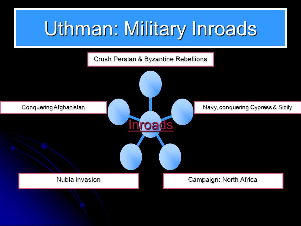 Uthman: Military Inroads Navy, conquering Cypress & Sicily Campaign: North Africa Nubia invasion Conquering Afghanistan Crush Persian & Byzantine Rebellions Inroads