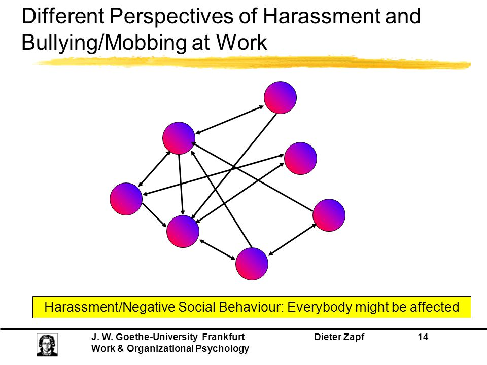 J. W. Goethe-University Frankfurt Dieter Zapf 14 Work & Organizational Psychology Different Perspectives of Harassment and Bullying/Mobbing at Work Ha