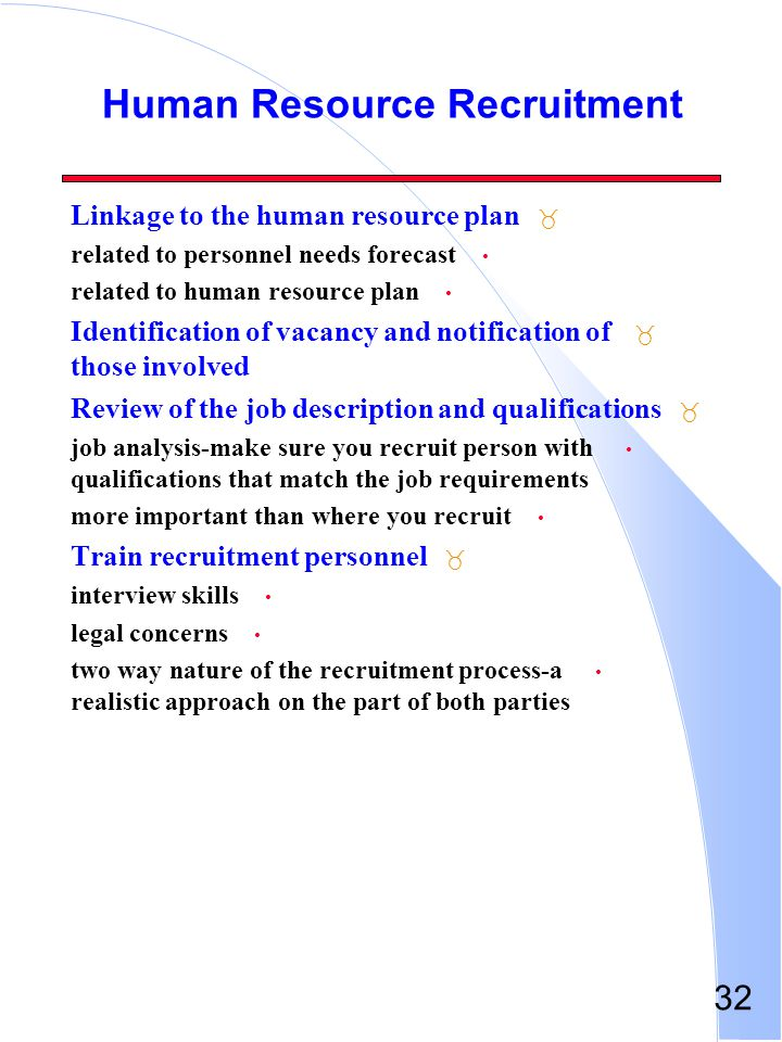 32 Human Resource Recruitment _ Linkage to the human resource plan related to personnel needs forecast related to human resource plan _ Identification