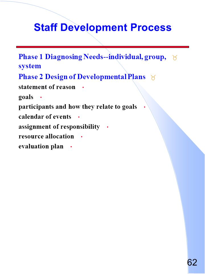 62 Staff Development Process _ Phase 1 Diagnosing Needs--individual, group, system _ Phase 2 Design of Developmental Plans statement of reason goals p