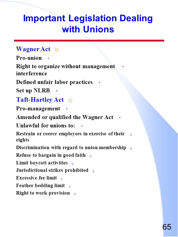 65 Important Legislation Dealing with Unions _ Wagner Act Pro-union Right to organize without management interference Defined unfair labor practices S