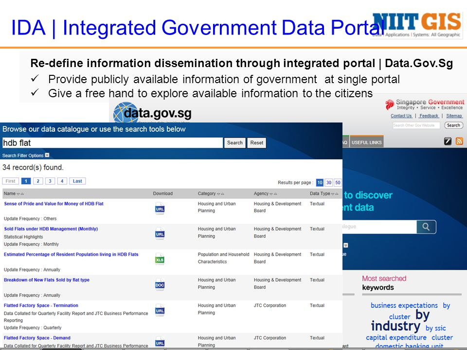 IDA | Integrated Government Data Portal Re-define information dissemination through integrated portal | Data.Gov.Sg Provide publicly available information of government at single portal Give a free hand to explore available information to the citizens