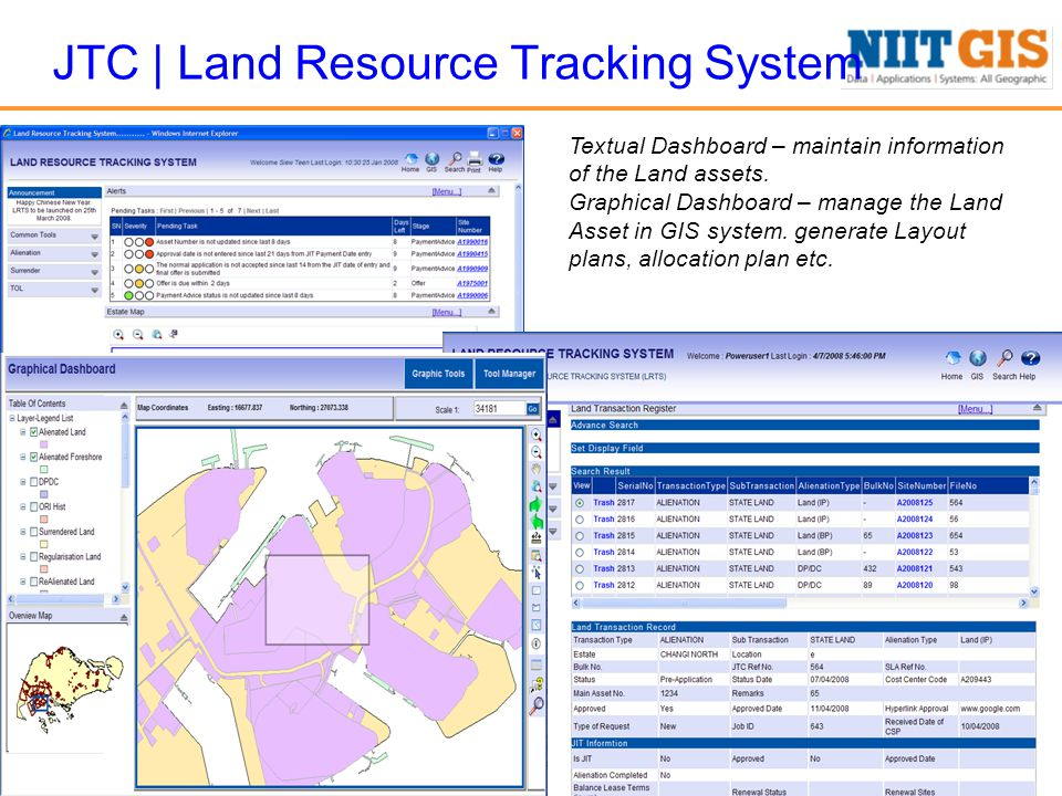 JTC | Land Resource Tracking System 26 Textual Dashboard – maintain information of the Land assets.