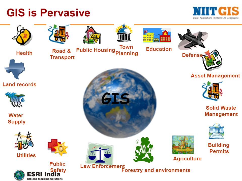 GIS is Pervasive Utilities HealthRoad & Transport Public Safety Town Planning Water Supply Asset Management Education Building Permits Defense Public Housing Solid Waste Management GIS Agriculture Law Enforcement Forestry and environments Land records