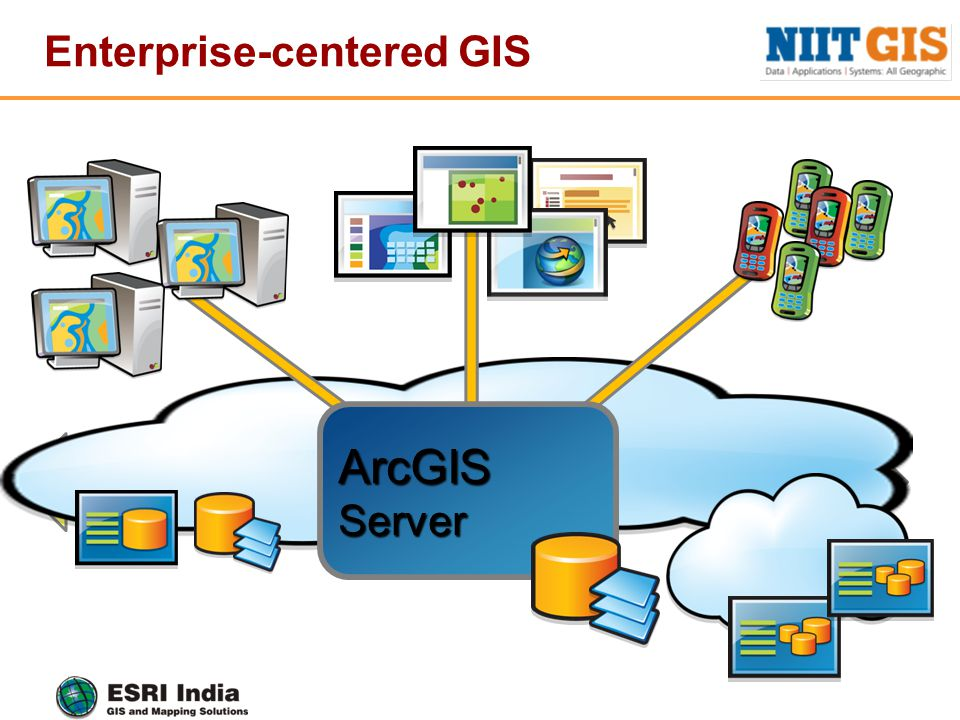 Enterprise-centered GISArcGISServer