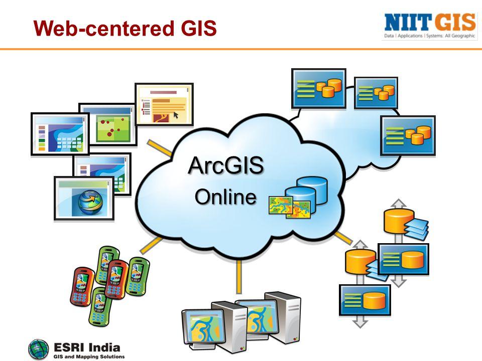 Web-centered GIS ArcGIS ArcGIS Online Online