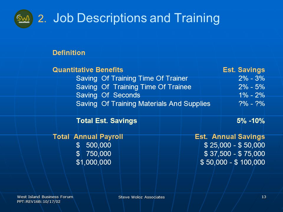 West Island Business Forum PPT:REV16B:10/17/02 Steve Woloz Associates 13 2. 2. Job Descriptions and Training Definition Quantitative BenefitsEst. Savi