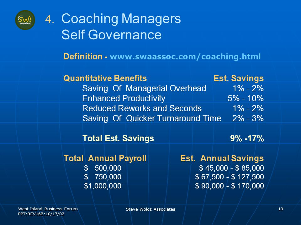 West Island Business Forum PPT:REV16B:10/17/02 Steve Woloz Associates 19 4. 4. Coaching Managers Self Governance Definition - www.swaassoc.com/coachin