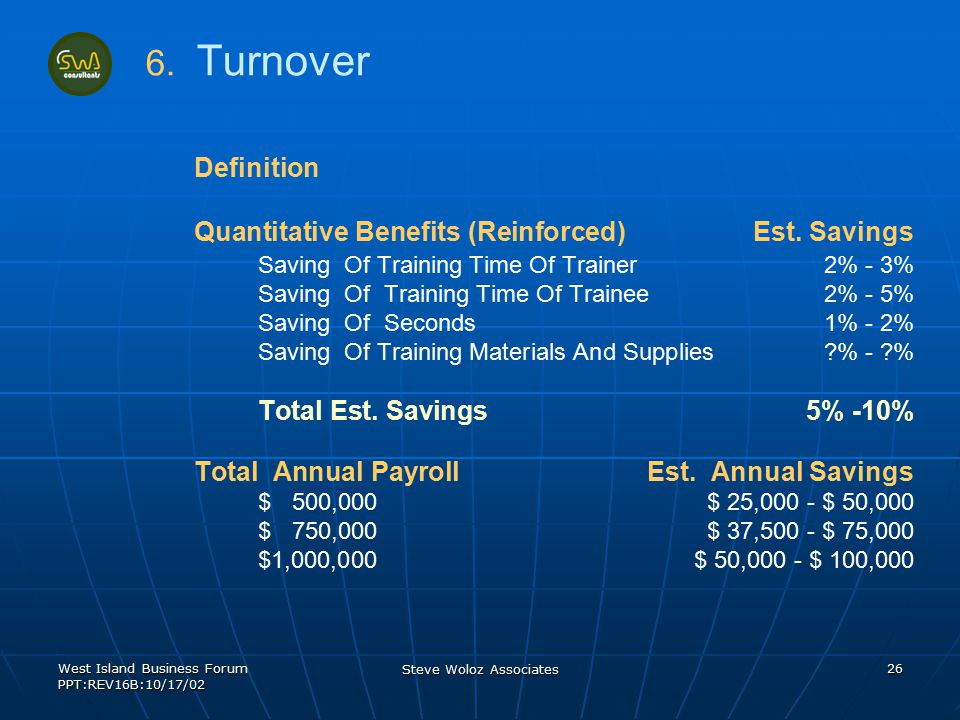 West Island Business Forum PPT:REV16B:10/17/02 Steve Woloz Associates 26 6. 6. Turnover Definition Quantitative Benefits (Reinforced)Est. Savings Savi