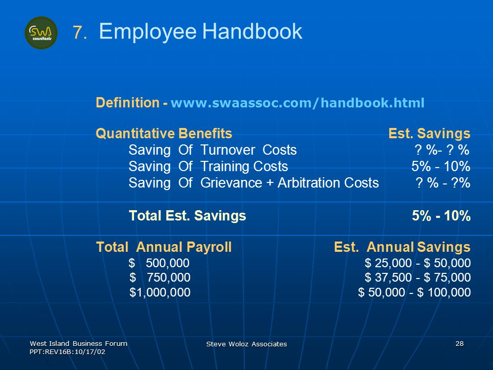 West Island Business Forum PPT:REV16B:10/17/02 Steve Woloz Associates 28 7. 7. Employee Handbook Definition - www.swaassoc.com/handbook.html Quantitat