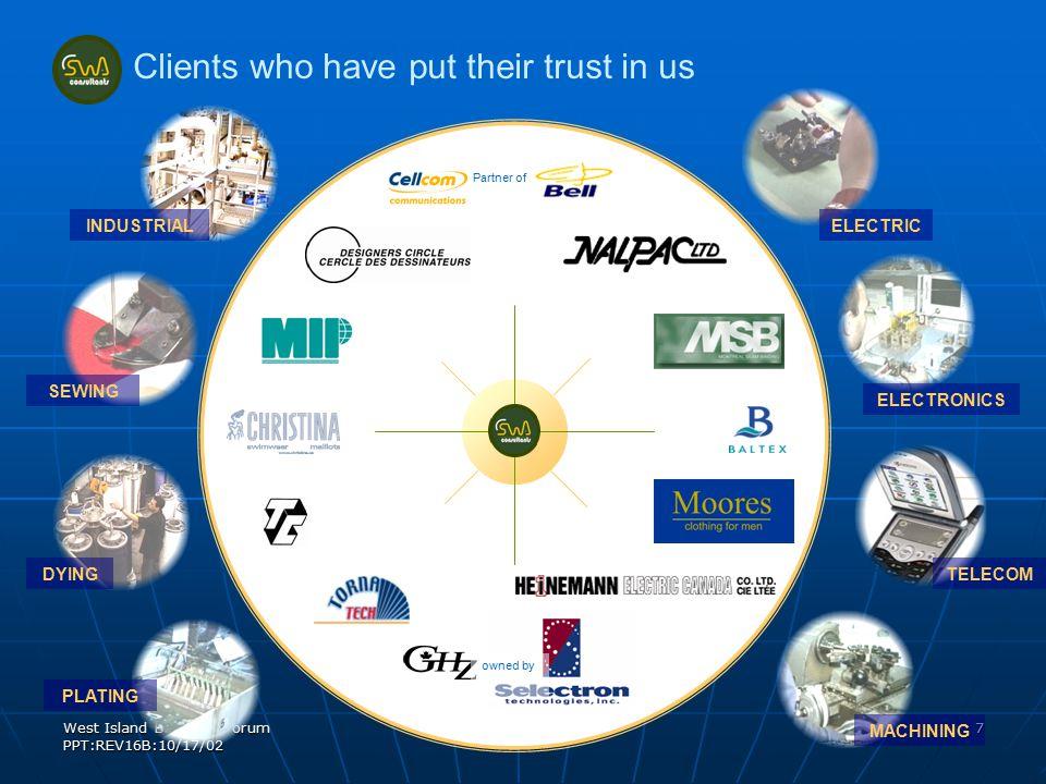 West Island Business Forum PPT:REV16B:10/17/02 Steve Woloz Associates 28 7.