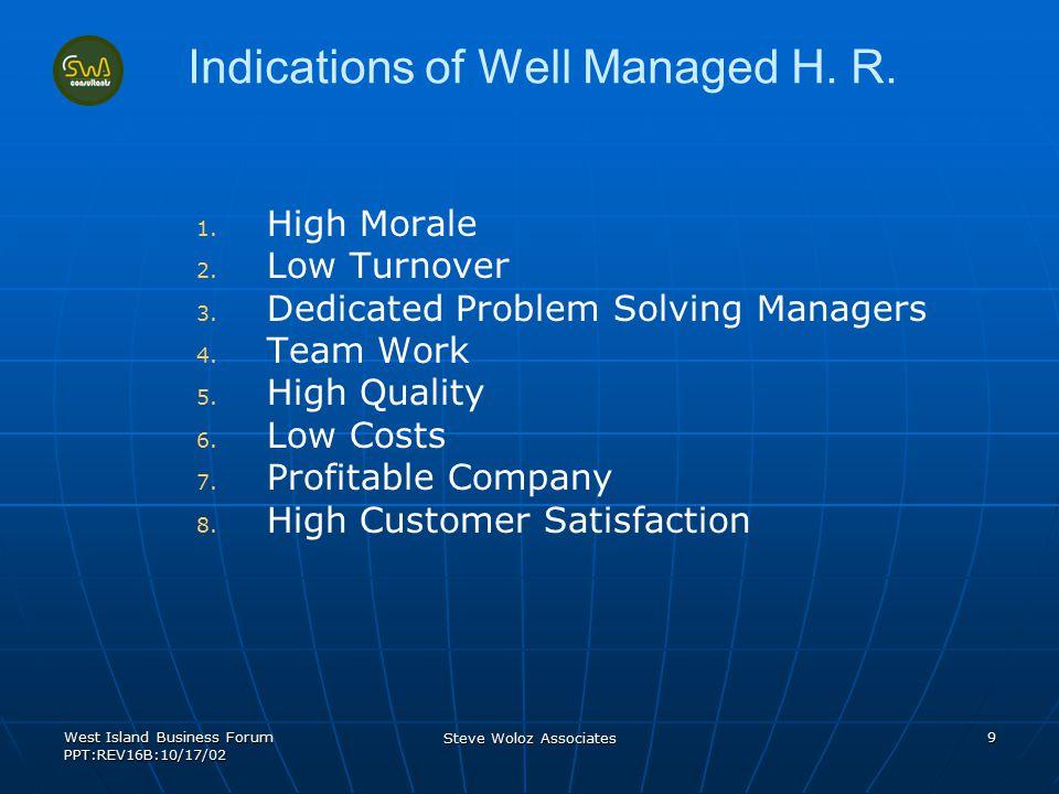 West Island Business Forum PPT:REV16B:10/17/02 Steve Woloz Associates 10 How to Reap H.R.
