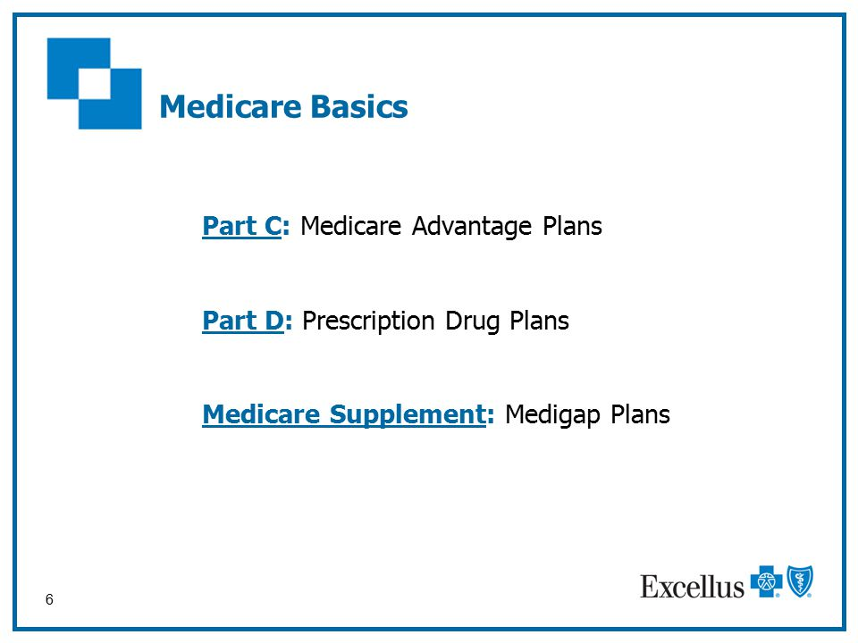 6 Medicare Basics Part C: Medicare Advantage Plans Part D: Prescription Drug Plans Medicare Supplement: Medigap Plans