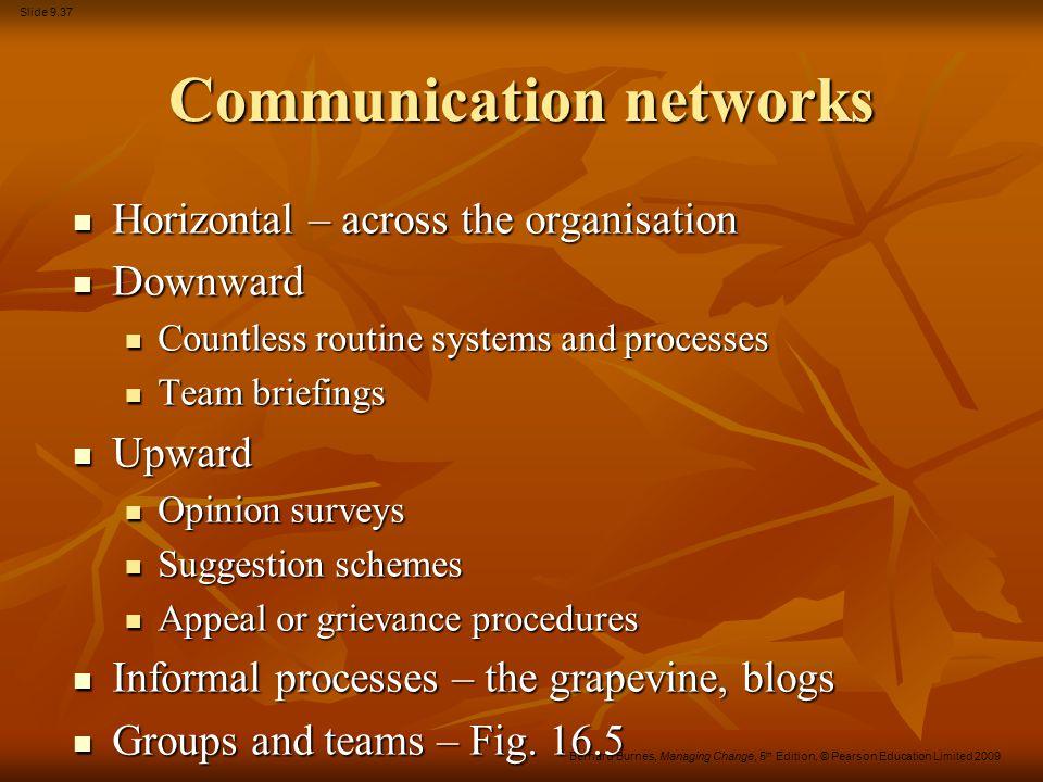 Slide 9.37 Bernard Burnes, Managing Change, 5 th Edition, © Pearson Education Limited 2009 Communication networks Horizontal – across the organisation