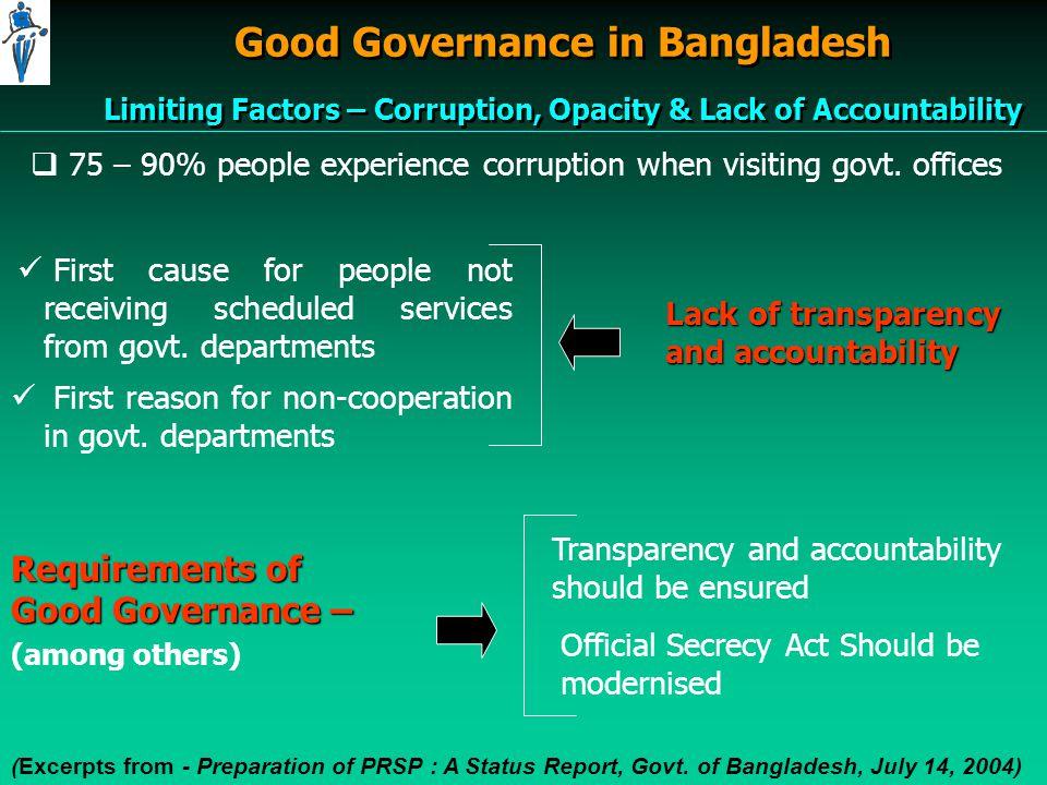 Good Governance in Bangladesh Limiting Factors – Corruption, Opacity & Lack of Accountability Good Governance in Bangladesh Limiting Factors – Corruption, Opacity & Lack of Accountability (Excerpts from - Preparation of PRSP : A Status Report, Govt.