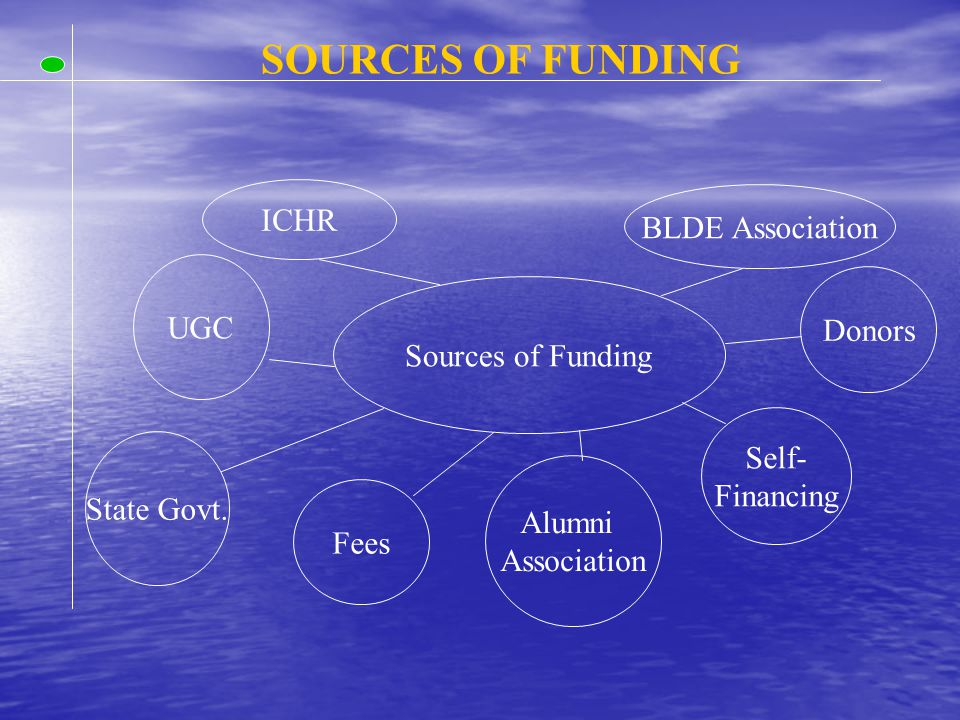 Sources of Funding State Govt.