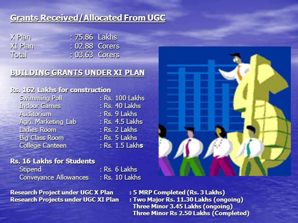 Grants Received/Allocated From UGC X Plan : 75.86 Lakhs XI Plan : 02.88 Corers Total: 03.63 Corers BUILDING GRANTS UNDER XI PLAN Rs.