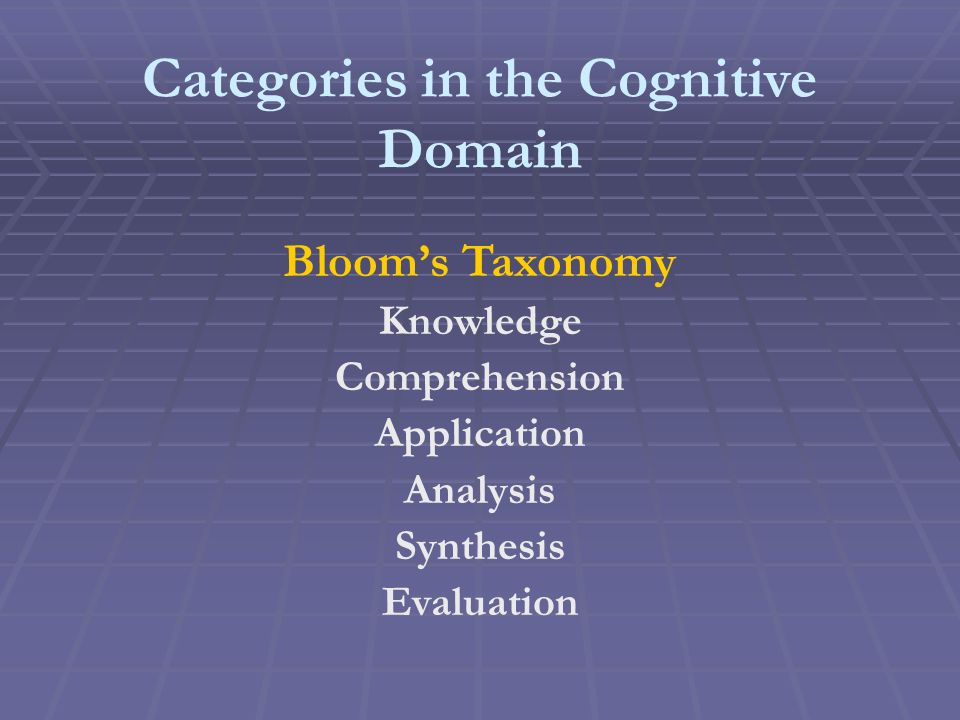Categories in the Cognitive Domain Bloom's Taxonomy Knowledge Comprehension Application Analysis Synthesis Evaluation