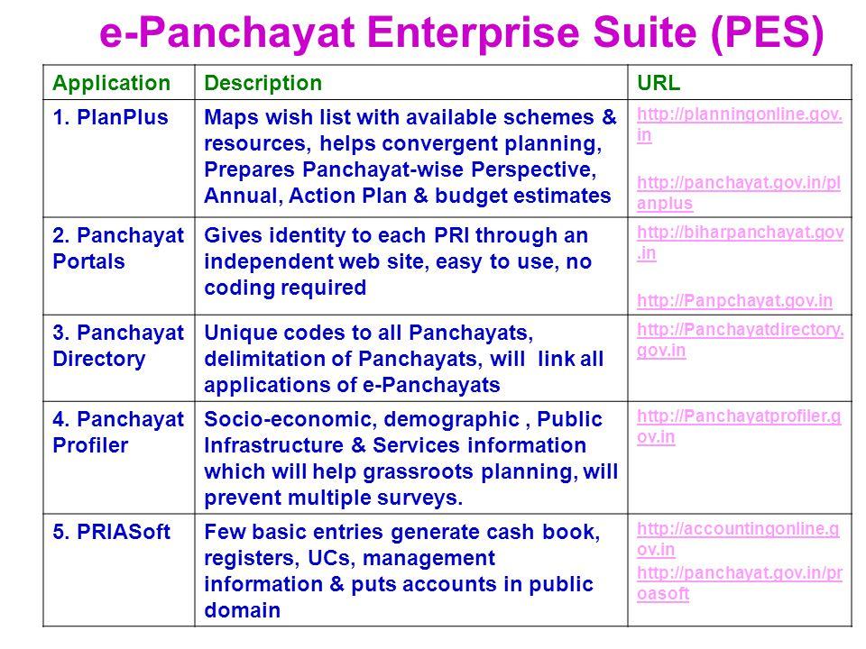 e-Panchayat Enterprise Suite (PES) ApplicationDescriptionURL 1.
