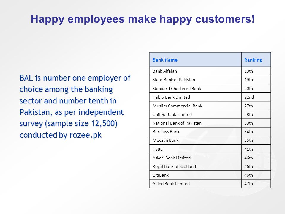 Happy employees make happy customers.