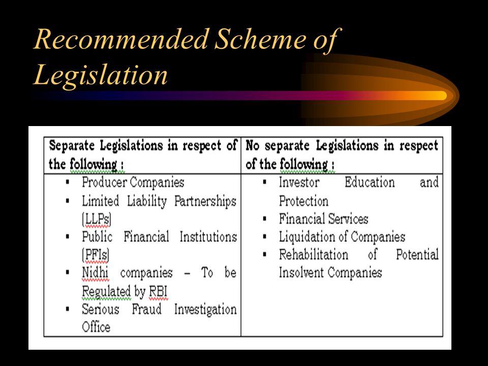 Recommended Scheme of Legislation