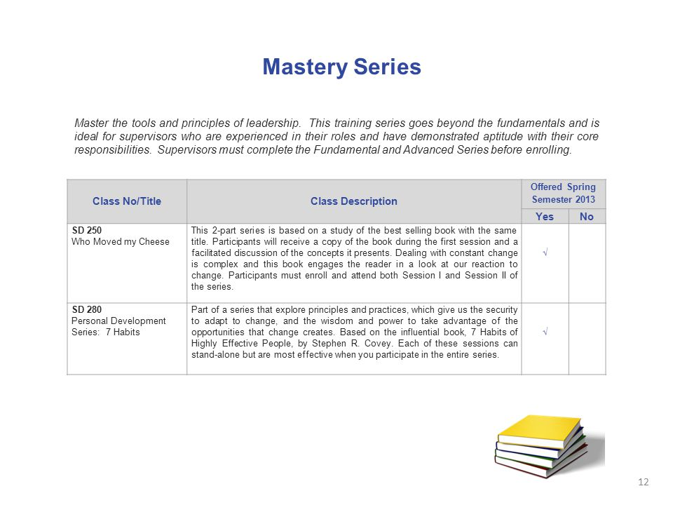 Mastery Series Master the tools and principles of leadership. This training series goes beyond the fundamentals and is ideal for supervisors who are e