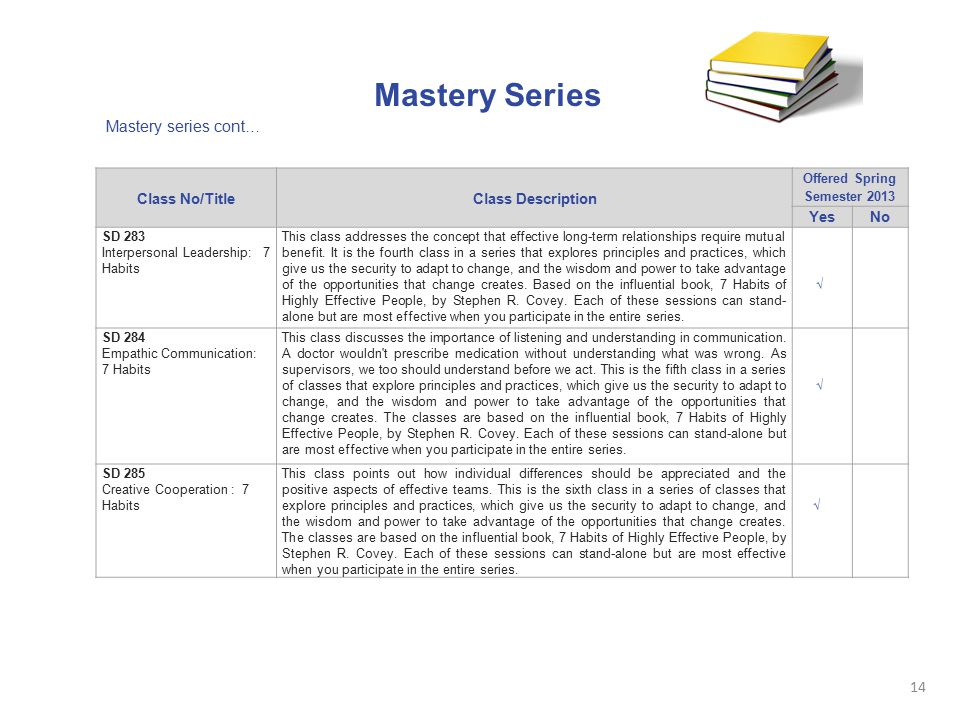 Mastery Series Mastery series cont… Class No/TitleClass Description Offered Spring Semester 2013 YesNo SD 283 Interpersonal Leadership: 7 Habits This