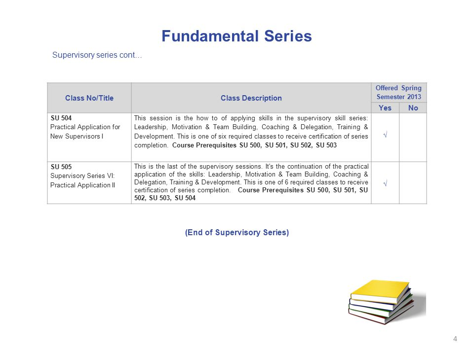 Fundamental Series Supervisory series cont… Class No/TitleClass Description Offered Spring Semester 2013 YesNo SU 504 Practical Application for New Su