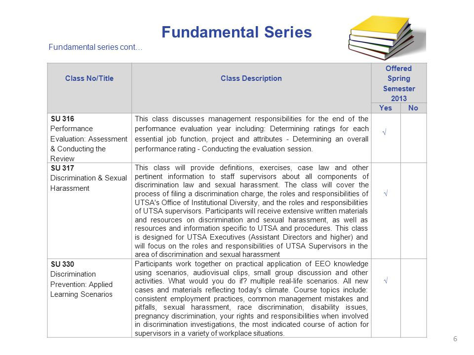 Fundamental Series Fundamental series cont… Class No/TitleClass Description Offered Spring Semester 2013 YesNo SU 316 Performance Evaluation: Assessme