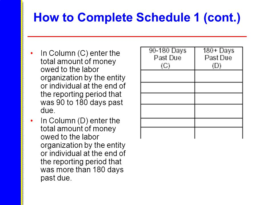 How to Complete Schedule 1 (cont.) In Column (C) enter the total amount of money owed to the labor organization by the entity or individual at the end of the reporting period that was 90 to 180 days past due.