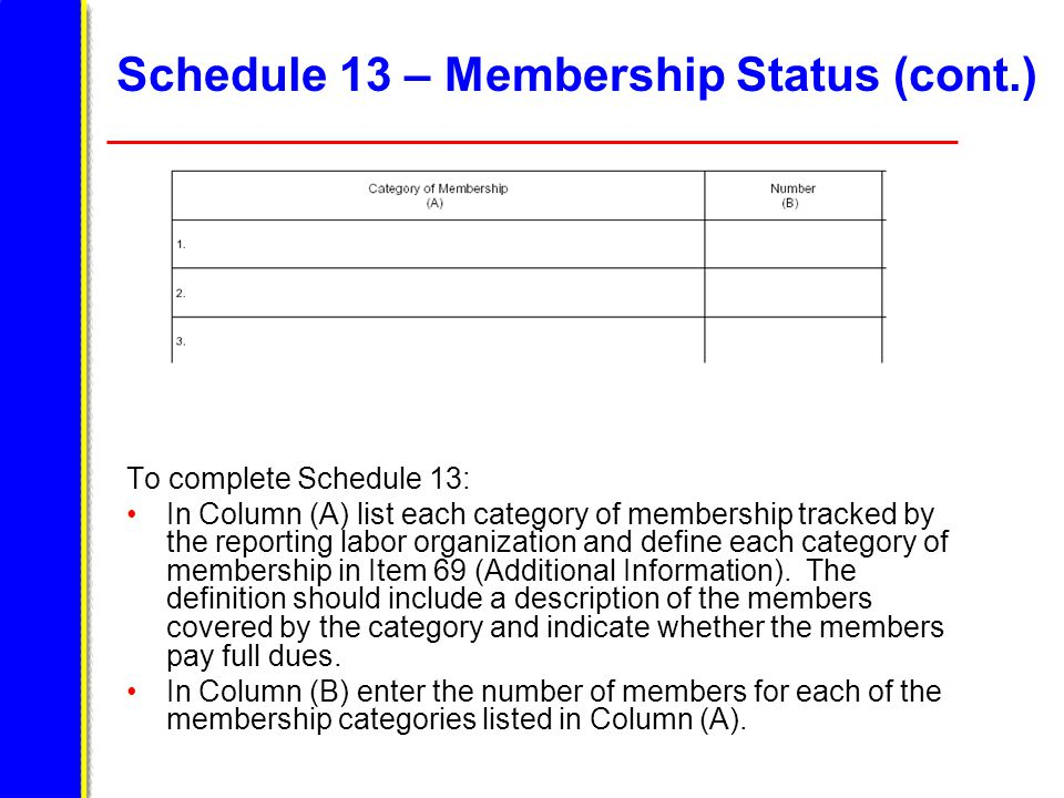 Schedule 13 – Membership Status (cont.) To complete Schedule 13: In Column (A) list each category of membership tracked by the reporting labor organization and define each category of membership in Item 69 (Additional Information).