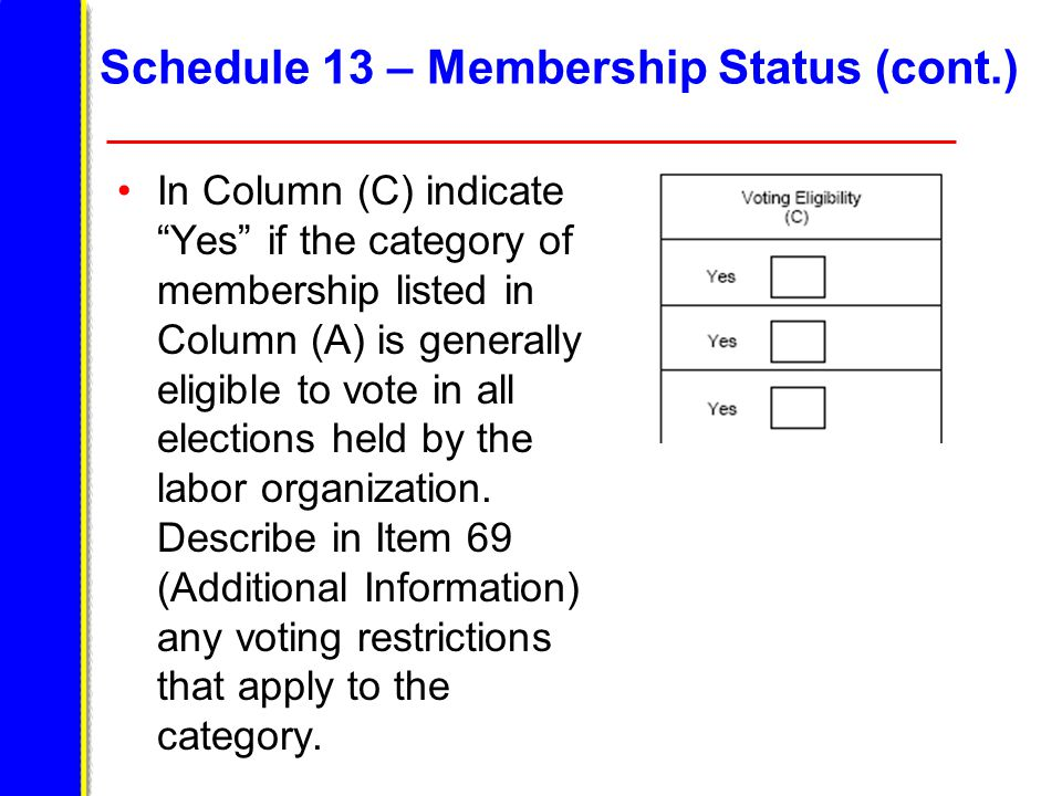 Schedule 13 – Membership Status (cont.) In Column (C) indicate Yes if the category of membership listed in Column (A) is generally eligible to vote in all elections held by the labor organization.