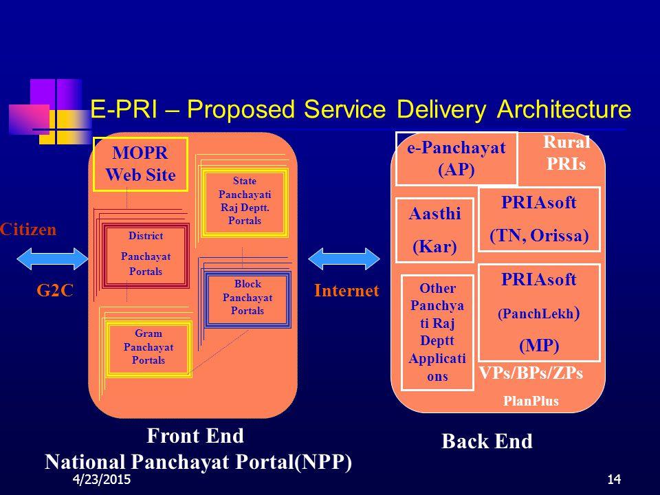 4/23/201514 E-PRI – Proposed Service Delivery Architecture Citizen G2CInternet MOPR Web Site State Panchayati Raj Deptt. Portals Block Panchayat Porta