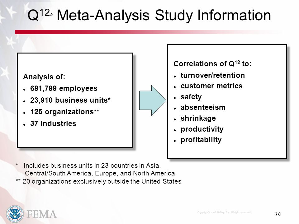 39 Q 12 ® Meta-Analysis Study Information Correlations of Q 12 to: l turnover/retention l customer metrics l safety l absenteeism l shrinkage l productivity l profitability Correlations of Q 12 to: l turnover/retention l customer metrics l safety l absenteeism l shrinkage l productivity l profitability Analysis of: l 681,799 employees l 23,910 business units* l 125 organizations** l 37 industries Analysis of: l 681,799 employees l 23,910 business units* l 125 organizations** l 37 industries * Includes business units in 23 countries in Asia, Central/South America, Europe, and North America ** 20 organizations exclusively outside the United States Copyrigt © 2008 Gallup, Inc.