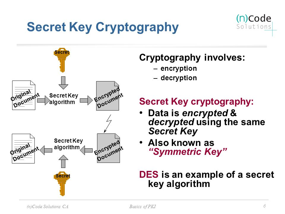 (n)Code Solutions CABasics of PKI 6 Secret Key Cryptography Cryptography involves: –encryption –decryption Secret Key cryptography: Data is encrypted