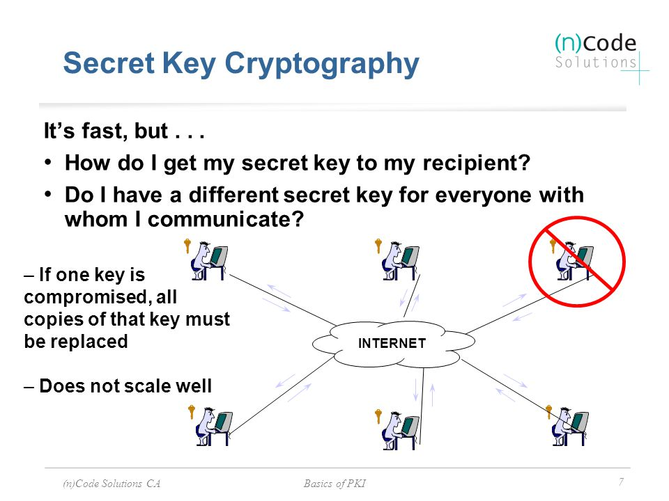 (n)Code Solutions CABasics of PKI 18 Digital Certificates...