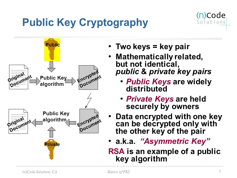 (n)Code Solutions CABasics of PKI 8 Two keys = key pair Mathematically related, but not identical, public & private key pairs Public Keys are widely d