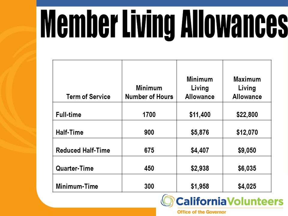 Term of Service Minimum Number of Hours Minimum Living Allowance Maximum Living Allowance Full-time1700$11,400$22,800 Half-Time900$5,876$12,070 Reduce
