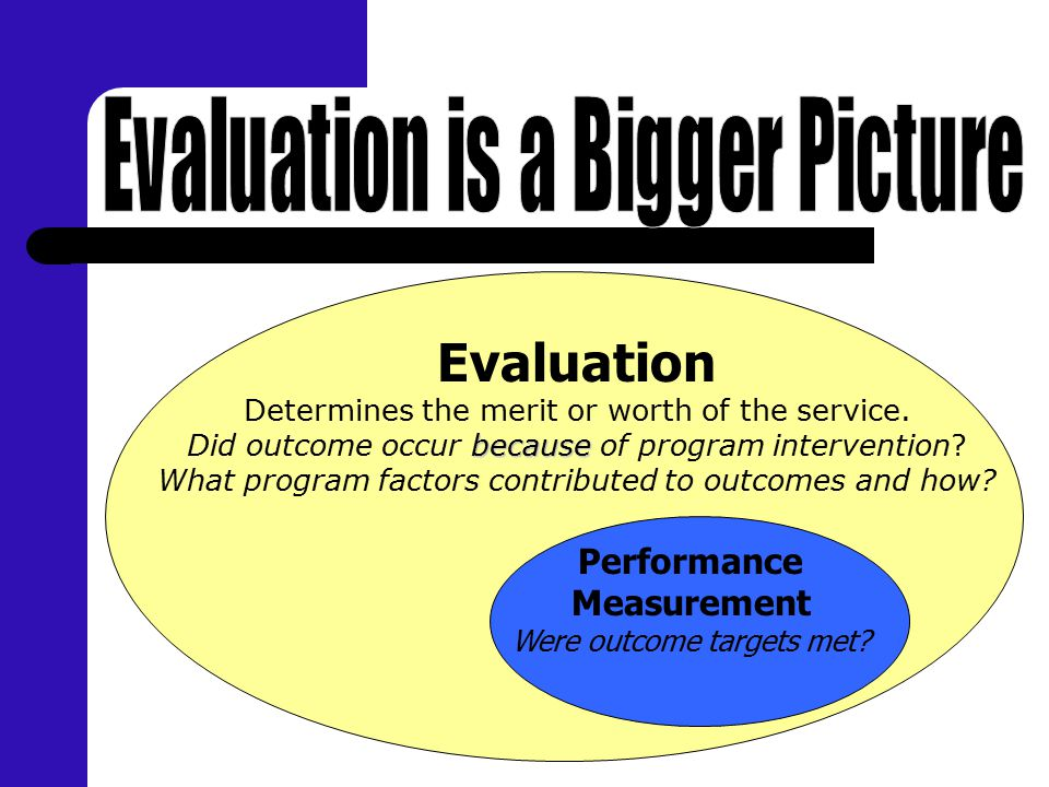 because Evaluation Determines the merit or worth of the service. Did outcome occur because of program intervention? What program factors contributed t