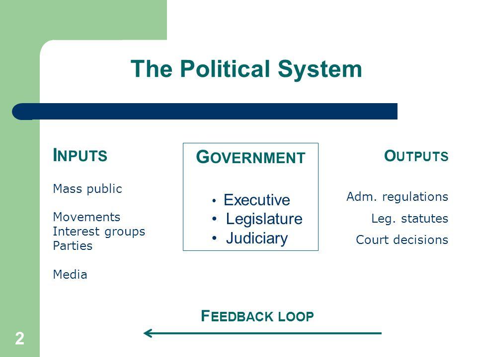 The Political System I NPUTS O UTPUTS F EEDBACK LOOP 2 G OVERNMENT Executive Legislature Judiciary Mass public Movements Interest groups Parties Media Adm.