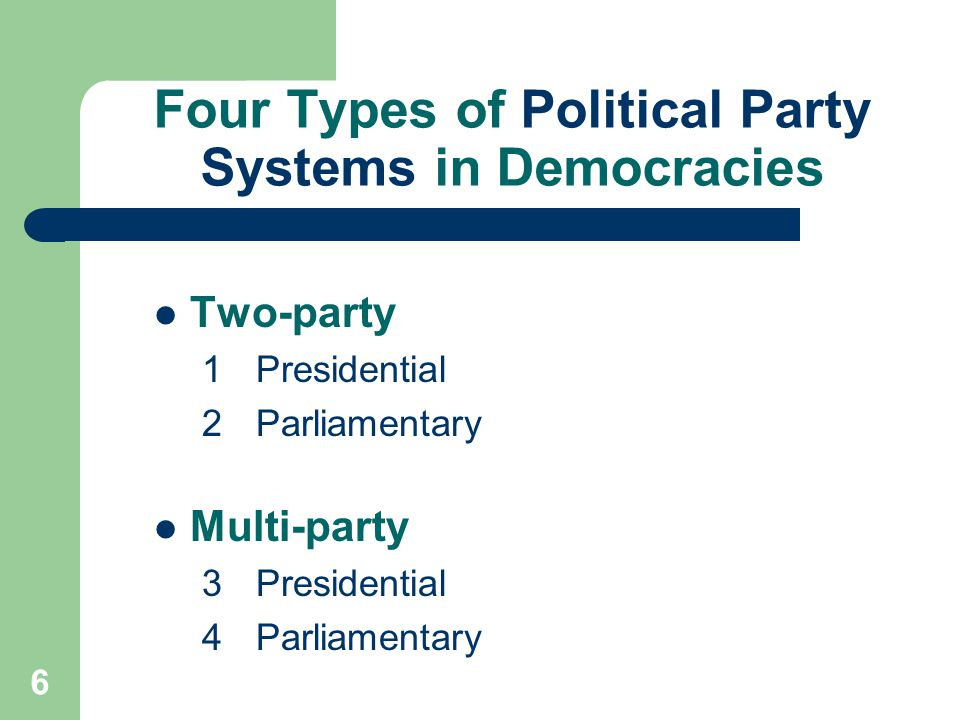 Four Types of Political Party Systems in Democracies 6 Two-party 1Presidential 2Parliamentary Multi-party 3Presidential 4Parliamentary