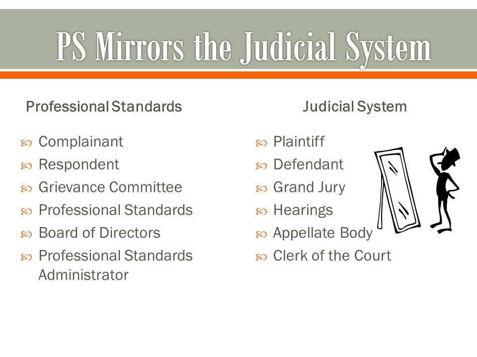 Professional Standards Judicial System  Complainant  Respondent  Grievance Committee  Professional Standards  Board of Directors  Professional Standards Administrator  Plaintiff  Defendant  Grand Jury  Hearings  Appellate Body  Clerk of the Court
