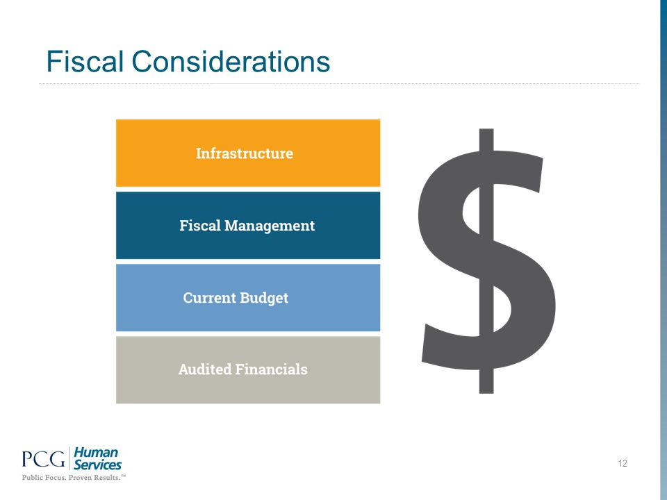 Fiscal Considerations 12